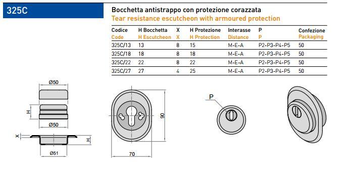 Defender antishock cipierre h25mm per porte blindate for Torterolo porte blindate scheda tecnica